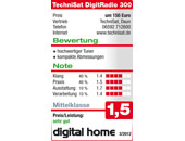 digital home (Ausgabe 03/2012)