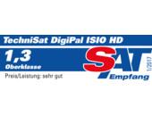 SAT Empfang (01/2017)