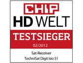 CHIP HD WELT (02/2012)