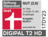 Stiftung Warentest (02/2017)